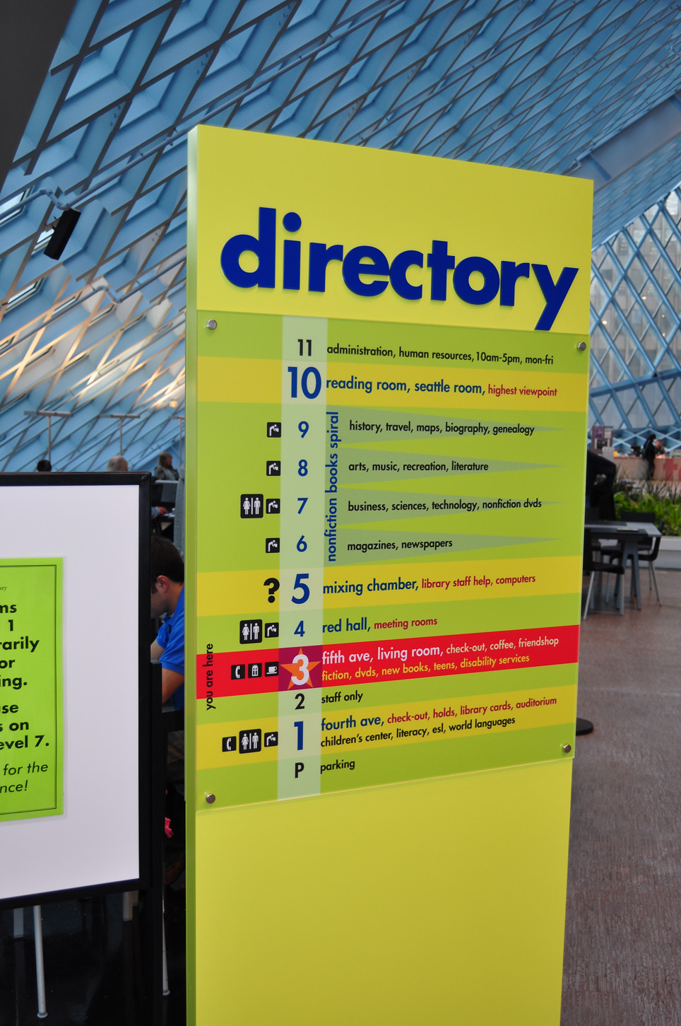Way Directory Signage For Business in Austin, TX - Georgetown Sign Company